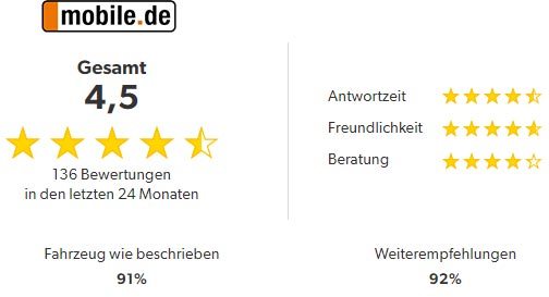 Bewertung Automobile Maier e. K. bei mobile.de